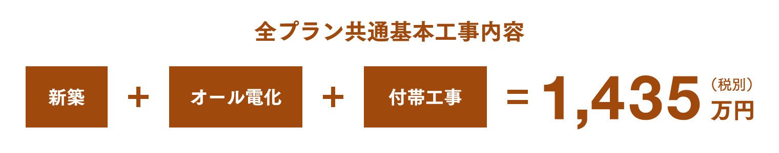 全プラン共通基本工事内容 新築 + オール電化 + 付帯工事 = 1,435万円(税別)